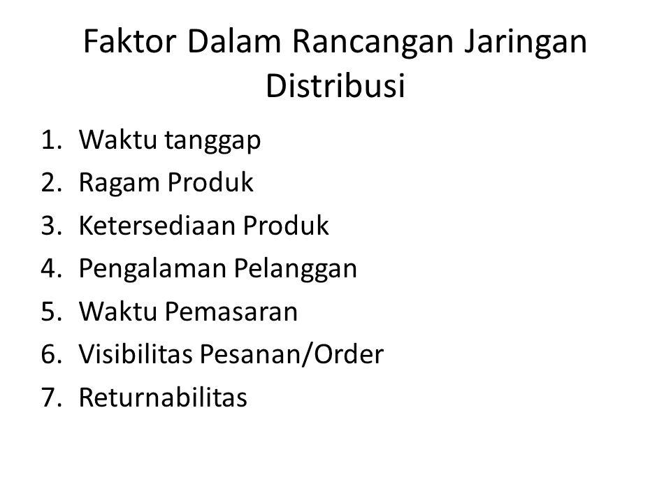 Faktor Dalam Rancangan Jaringan Distribusi 1.Waktu tanggap 2.Ragam Produk 3.Ketersediaan Produk 4.Pengalaman Pelanggan 5.Waktu Pemasaran 6.Visibilitas Pesanan/Order 7.Returnabilitas