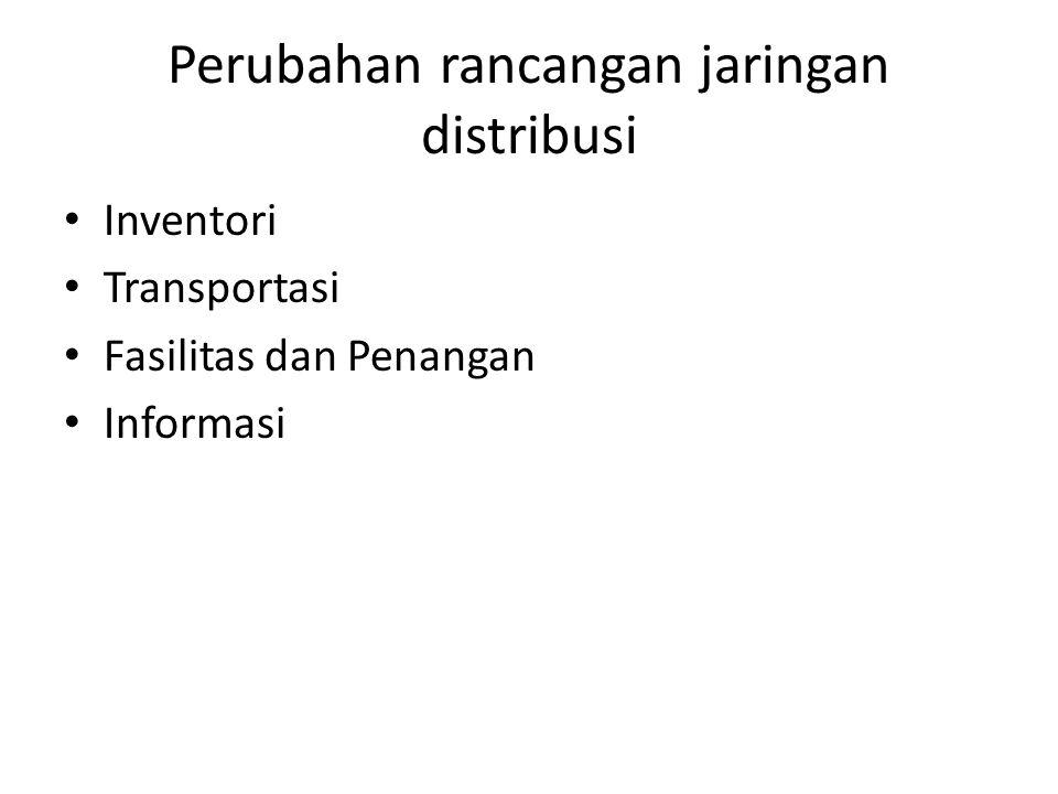 Perubahan rancangan jaringan distribusi Inventori Transportasi Fasilitas dan Penangan Informasi
