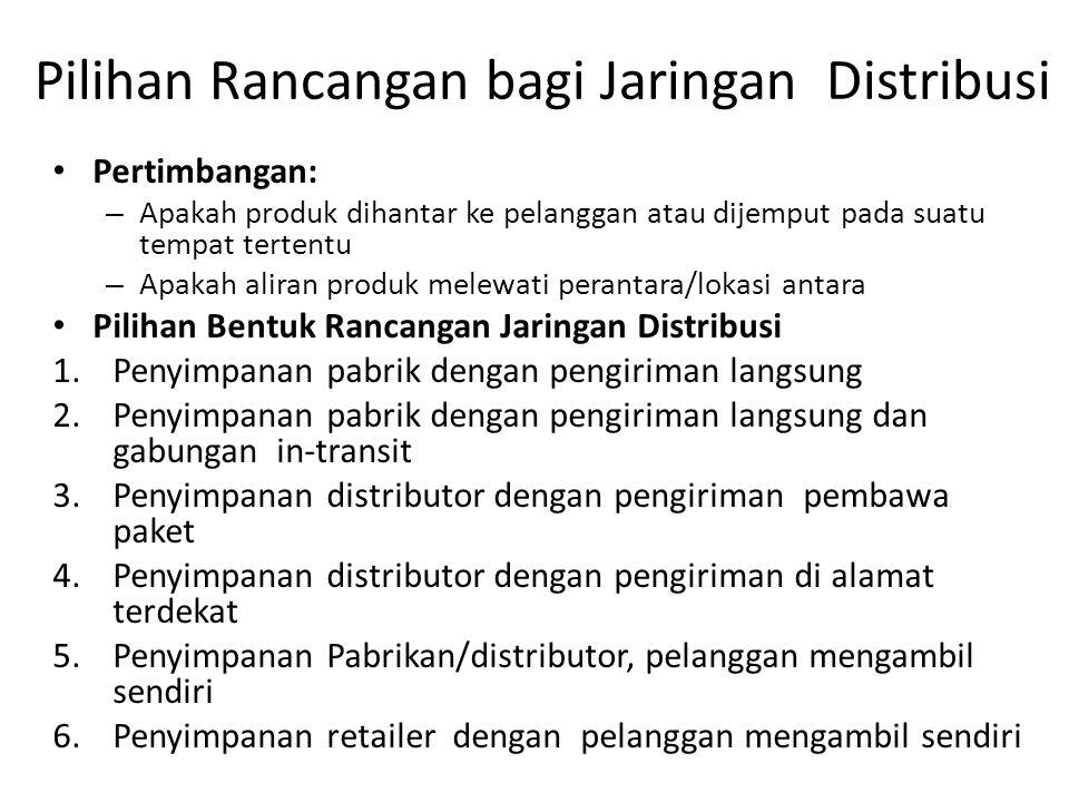 Pilihan Rancangan bagi Jaringan Distribusi Pertimbangan: – Apakah produk dihantar ke pelanggan atau dijemput pada suatu tempat tertentu – Apakah aliran produk melewati perantara/lokasi antara Pilihan Bentuk Rancangan Jaringan Distribusi 1.Penyimpanan pabrik dengan pengiriman langsung 2.Penyimpanan pabrik dengan pengiriman langsung dan gabungan in-transit 3.Penyimpanan distributor dengan pengiriman pembawa paket 4.Penyimpanan distributor dengan pengiriman di alamat terdekat 5.Penyimpanan Pabrikan/distributor, pelanggan mengambil sendiri 6.Penyimpanan retailer dengan pelanggan mengambil sendiri