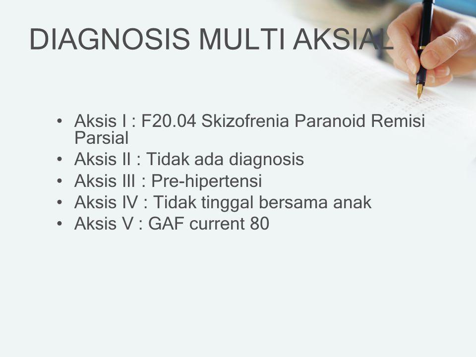 DIAGNOSIS MULTI AKSIAL Aksis I : F20.04 Skizofrenia Paranoid Remisi Parsial Aksis II : Tidak ada diagnosis Aksis III : Pre-hipertensi Aksis IV : Tidak