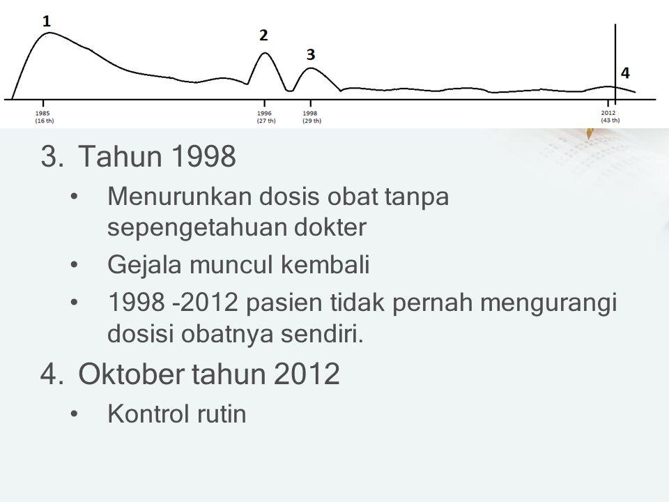 3.Tahun 1998 Menurunkan dosis obat tanpa sepengetahuan dokter Gejala muncul kembali 1998 -2012 pasien tidak pernah mengurangi dosisi obatnya sendiri.