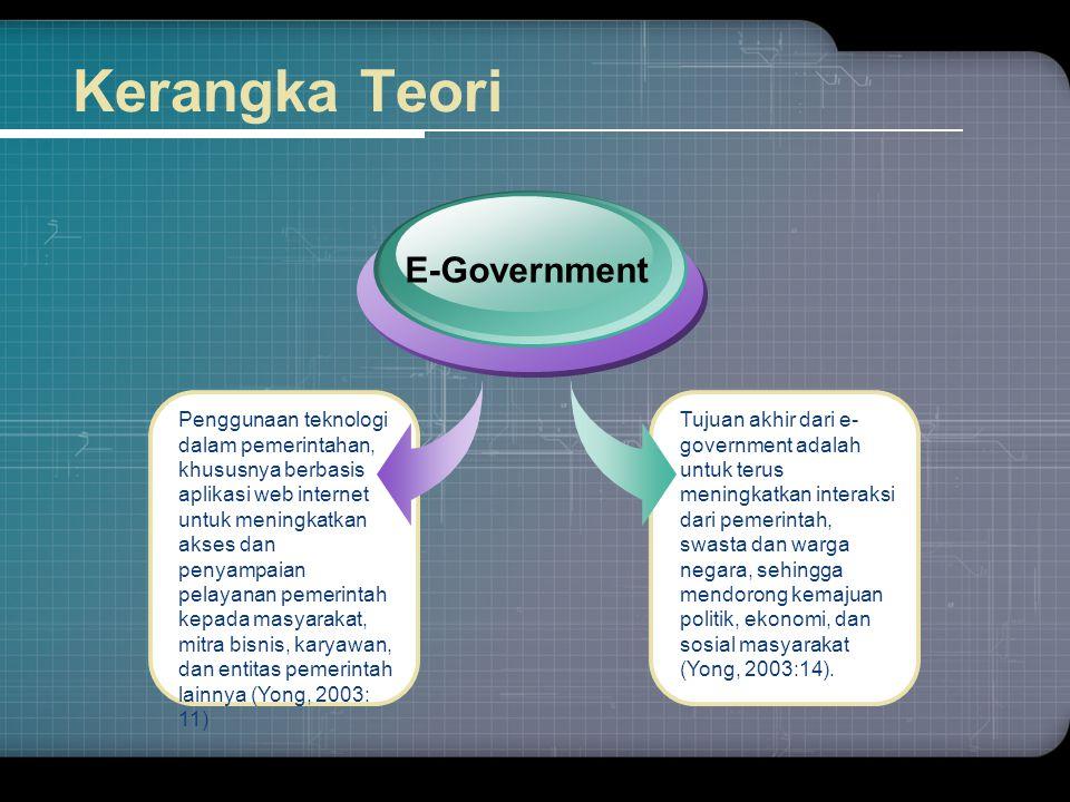 Kerangka Teori Text Penggunaan teknologi dalam pemerintahan, khususnya berbasis aplikasi web internet untuk meningkatkan akses dan penyampaian pelayan