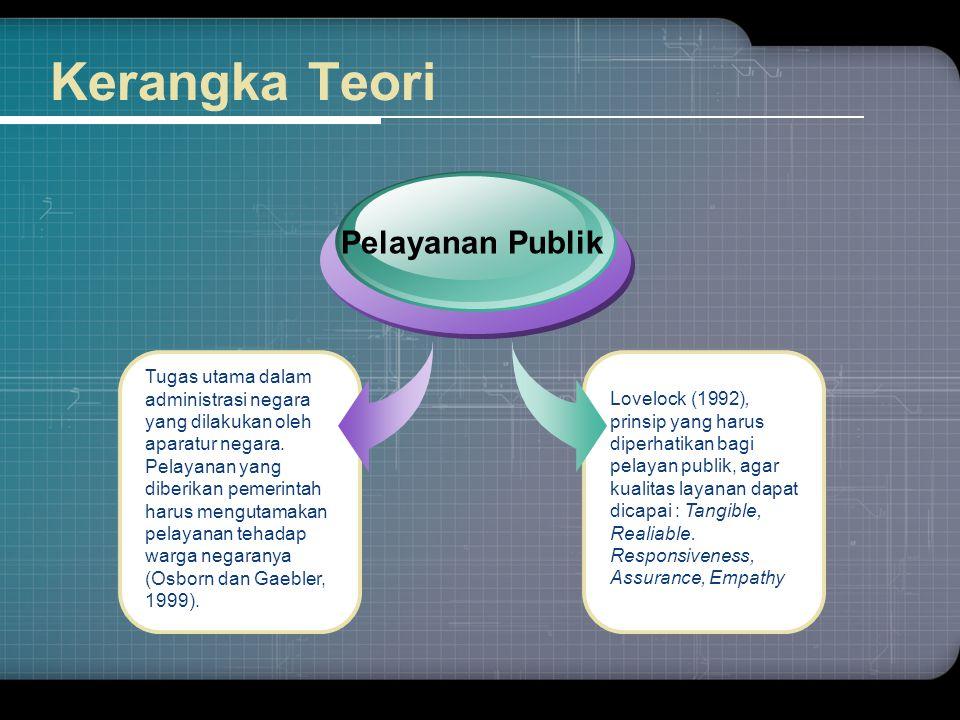 Kerangka Teori Text Tugas utama dalam administrasi negara yang dilakukan oleh aparatur negara. Pelayanan yang diberikan pemerintah harus mengutamakan