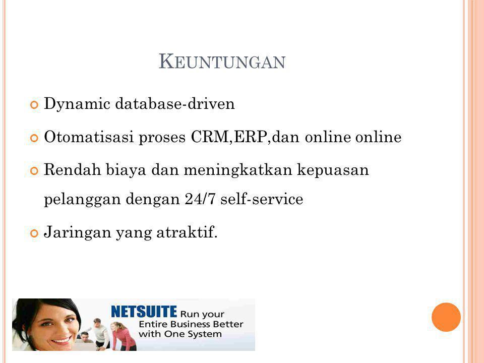K EUNTUNGAN Dynamic database-driven Otomatisasi proses CRM,ERP,dan online online Rendah biaya dan meningkatkan kepuasan pelanggan dengan 24/7 self-service Jaringan yang atraktif.