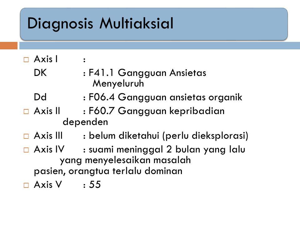 Diagnosis Multiaksial  Axis I: DK: F41.1 Gangguan Ansietas Menyeluruh Dd: F06.4 Gangguan ansietas organik  Axis II: F60.7 Gangguan kepribadian depen