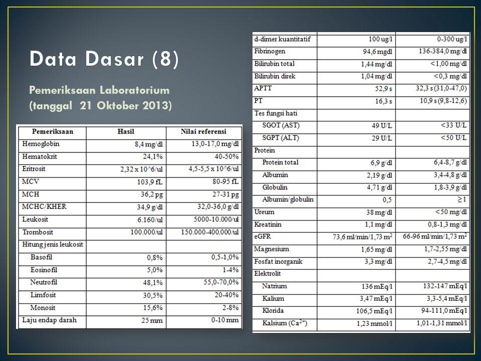 Pemeriksaan Laboratorium (tanggal 21 Oktober 2013)