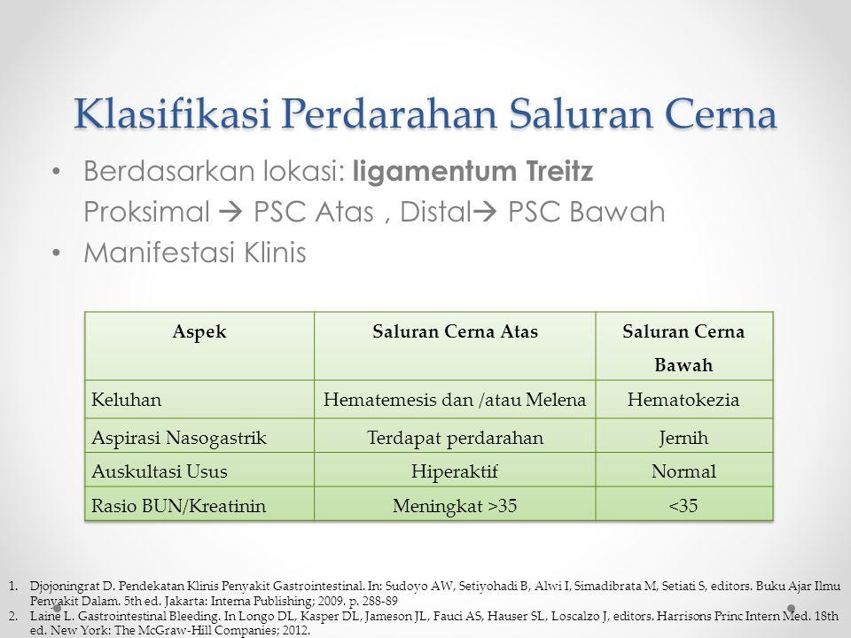 Klasifikasi Perdarahan Saluran Cerna Berdasarkan lokasi: ligamentum Treitz Proksimal  PSC Atas, Distal  PSC Bawah Manifestasi Klinis 1.Djojoningrat D.