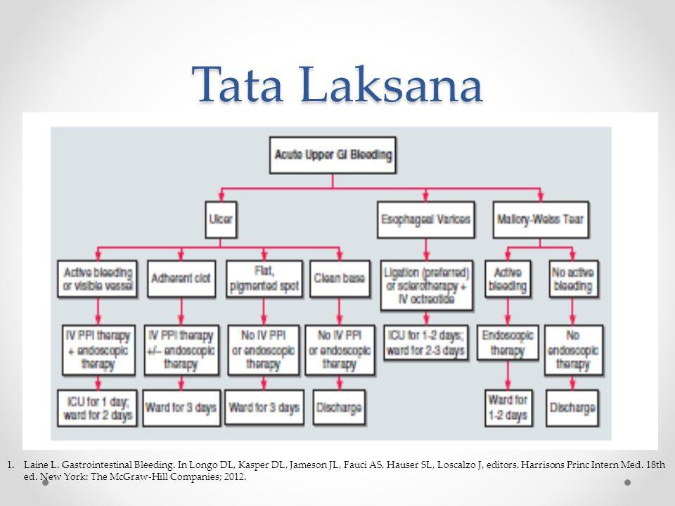 Tata Laksana 1.Laine L.Gastrointestinal Bleeding.