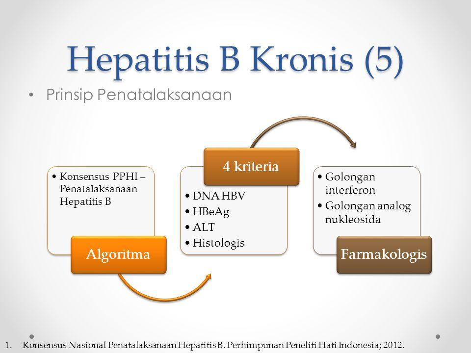 Hepatitis B Kronis (5) Prinsip Penatalaksanaan Konsensus PPHI – Penatalaksanaan Hepatitis B Algoritma DNA HBV HBeAg ALT Histologis 4 kriteria Golongan interferon Golongan analog nukleosida Farmakologis 1.Konsensus Nasional Penatalaksanaan Hepatitis B.