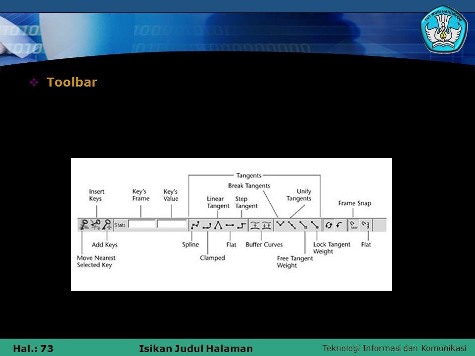 Teknologi Informasi dan Komunikasi Hal.: 73Isikan Judul Halaman  Toolbar