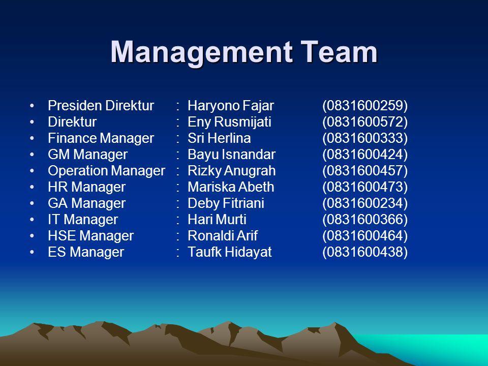 Management Team Presiden Direktur: Haryono Fajar (0831600259) Direktur: Eny Rusmijati (0831600572) Finance Manager : Sri Herlina (0831600333) GM Manag