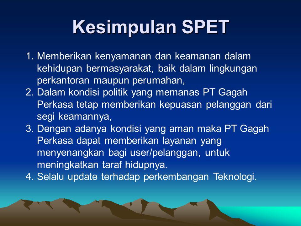 Kesimpulan SPET 1.Memberikan kenyamanan dan keamanan dalam kehidupan bermasyarakat, baik dalam lingkungan perkantoran maupun perumahan, 2.Dalam kondis