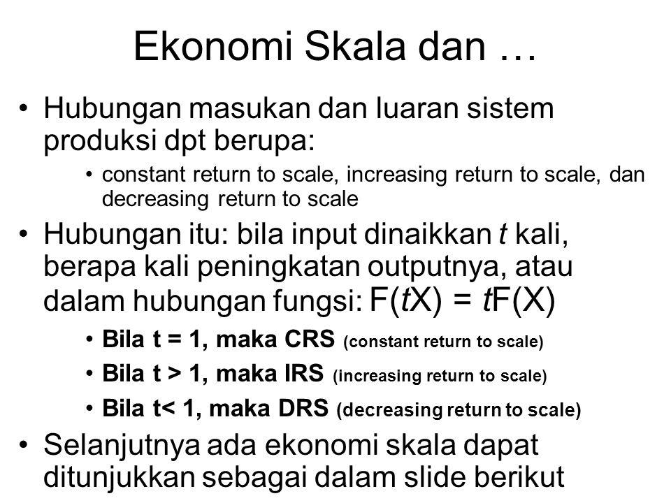 Ekonomi Skala dan … Hubungan masukan dan luaran sistem produksi dpt berupa: constant return to scale, increasing return to scale, dan decreasing retur