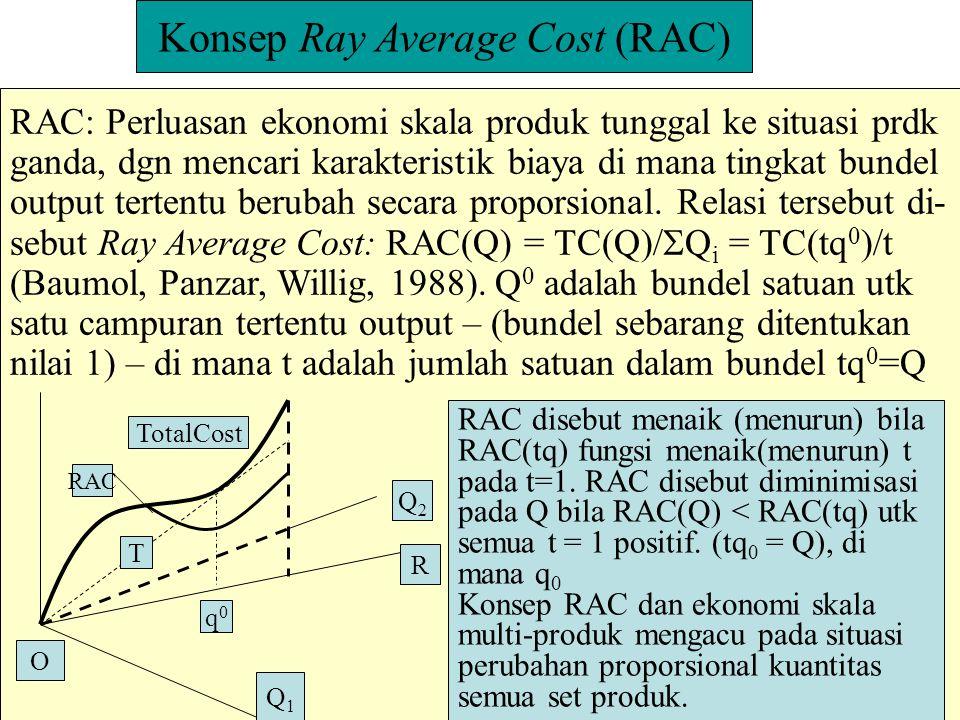 Konsep Ray Average Cost (RAC) RAC: Perluasan ekonomi skala produk tunggal ke situasi prdk ganda, dgn mencari karakteristik biaya di mana tingkat bunde