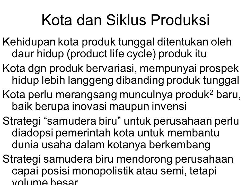 Kota dan Siklus Produksi Kehidupan kota produk tunggal ditentukan oleh daur hidup (product life cycle) produk itu Kota dgn produk bervariasi, mempunya