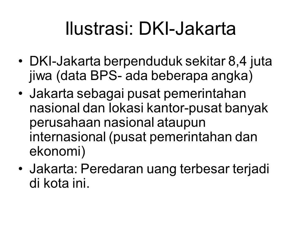 Ilustrasi: DKI-Jakarta DKI-Jakarta berpenduduk sekitar 8,4 juta jiwa (data BPS- ada beberapa angka) Jakarta sebagai pusat pemerintahan nasional dan lo