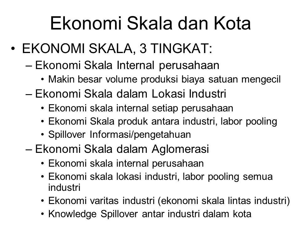 Ekonomi Skala dan Kota EKONOMI SKALA, 3 TINGKAT: –Ekonomi Skala Internal perusahaan Makin besar volume produksi biaya satuan mengecil –Ekonomi Skala d