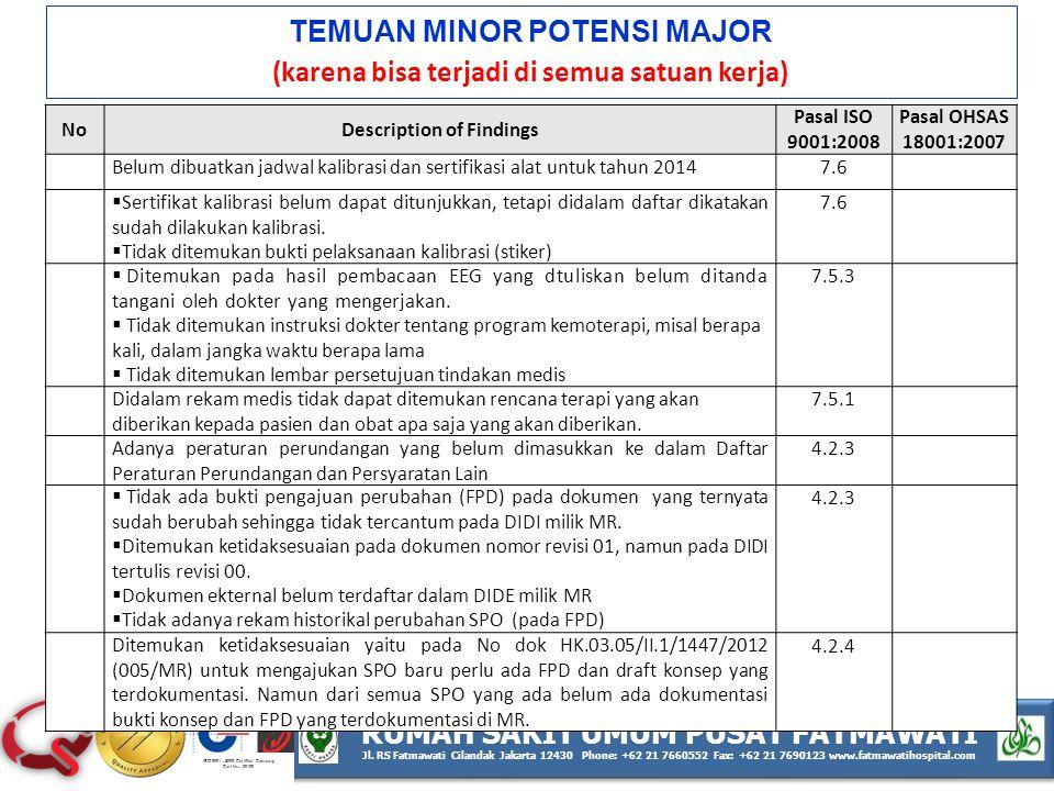 RUMAH SAKIT UMUM PUSAT FATMAWATI Jl. RS Fatmawati Cilandak Jakarta 12430 Phone: +62 21 7660552 Fax: +62 21 7690123 www.fatmawatihospital.com RUMAH SAK