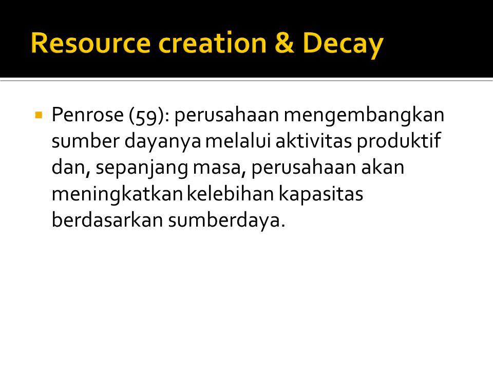  Penrose (59): perusahaan mengembangkan sumber dayanya melalui aktivitas produktif dan, sepanjang masa, perusahaan akan meningkatkan kelebihan kapasitas berdasarkan sumberdaya.