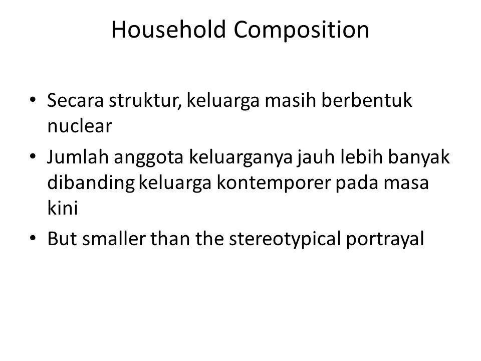 Household Composition Secara struktur, keluarga masih berbentuk nuclear Jumlah anggota keluarganya jauh lebih banyak dibanding keluarga kontemporer pada masa kini But smaller than the stereotypical portrayal