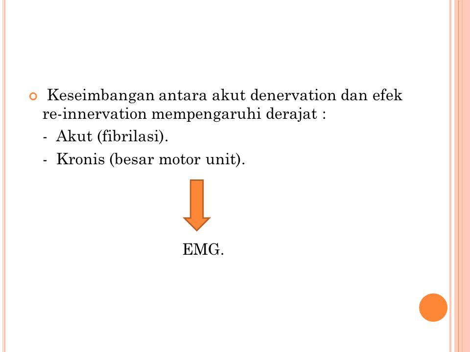 Keseimbangan antara akut denervation dan efek re-innervation mempengaruhi derajat : - Akut (fibrilasi). - Kronis (besar motor unit). EMG.