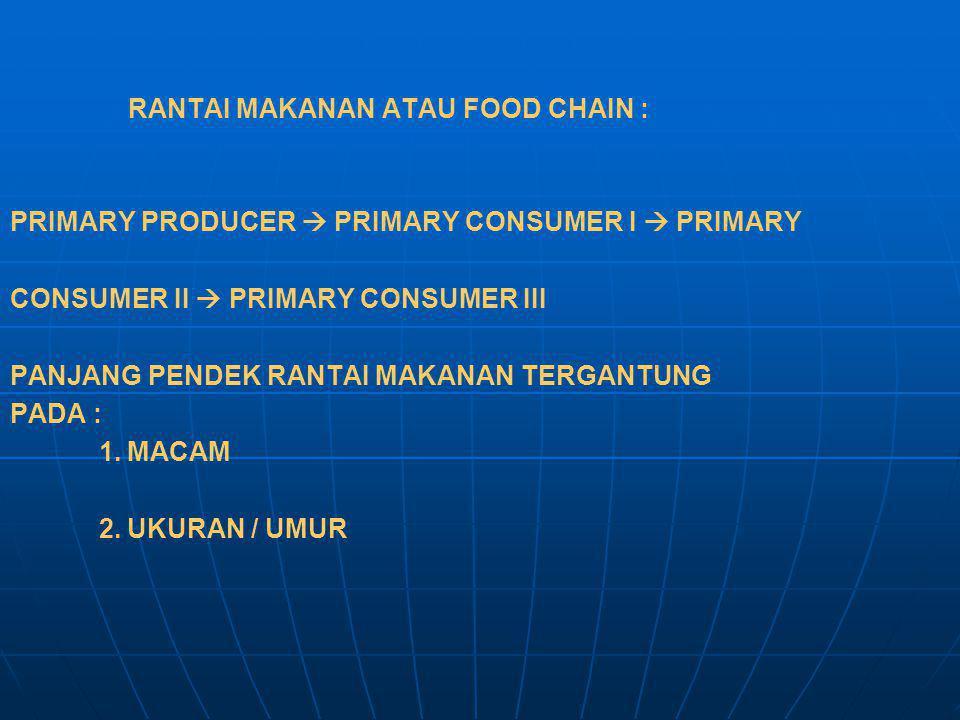 RANTAI MAKANAN ATAU FOOD CHAIN : PRIMARY PRODUCER  PRIMARY CONSUMER I  PRIMARY CONSUMER II  PRIMARY CONSUMER III PANJANG PENDEK RANTAI MAKANAN TERG