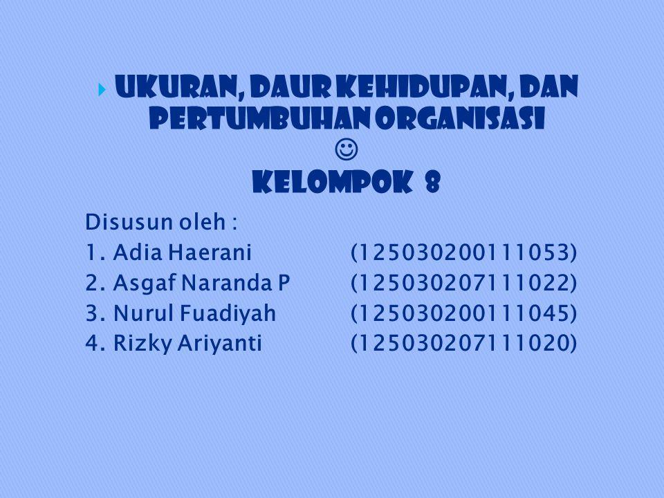 Disusun oleh : 1. Adia Haerani(125030200111053) 2.