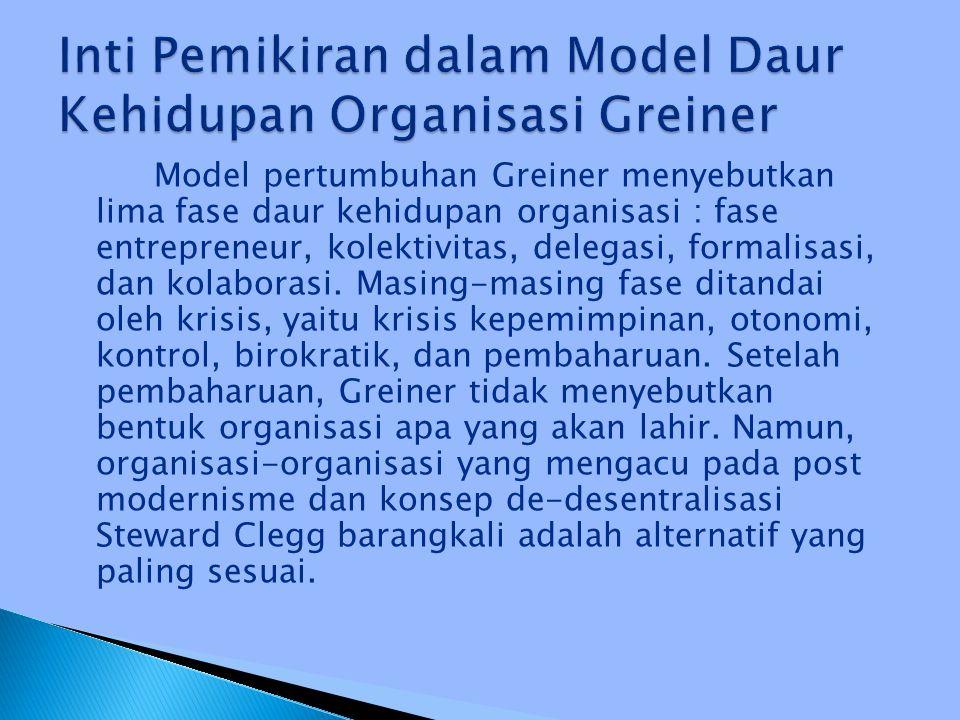 Model pertumbuhan Greiner menyebutkan lima fase daur kehidupan organisasi : fase entrepreneur, kolektivitas, delegasi, formalisasi, dan kolaborasi.
