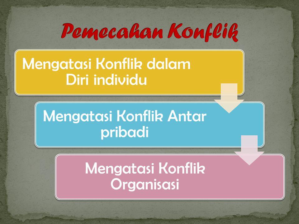 Mengatasi Konflik dalam Diri individu Mengatasi Konflik Antar pribadi Mengatasi Konflik Organisasi