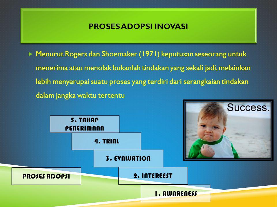 PROSES ADOPSI INOVASI  Menurut Rogers dan Shoemaker (1971) keputusan seseorang untuk menerima atau menolak bukanlah tindakan yang sekali jadi, melainkan lebih menyerupai suatu proses yang terdiri dari serangkaian tindakan dalam jangka waktu tertentu PROSES ADOPSI 2.