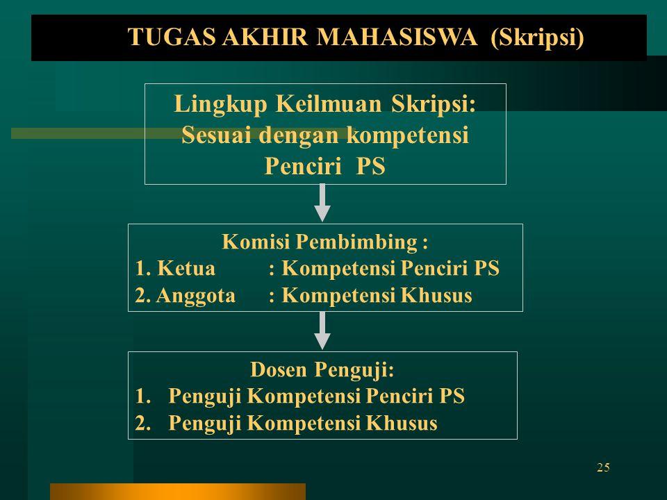 25 TUGAS AKHIR MAHASISWA (Skripsi) Lingkup Keilmuan Skripsi: Sesuai dengan kompetensi Penciri PS Komisi Pembimbing : 1. Ketua: Kompetensi Penciri PS 2