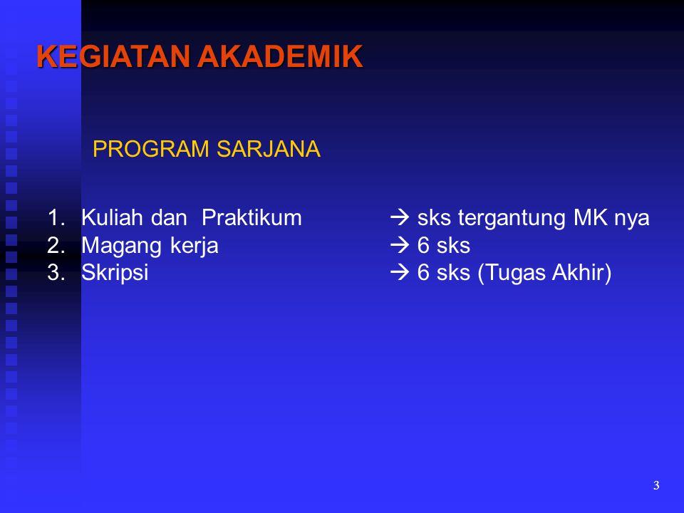 3 KEGIATAN AKADEMIK PROGRAM SARJANA 1.Kuliah dan Praktikum  sks tergantung MK nya 2.Magang kerja  6 sks 3.Skripsi  6 sks (Tugas Akhir)