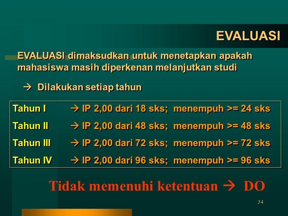 34 EVALUASI EVALUASI dimaksudkan untuk menetapkan apakah mahasiswa masih diperkenan melanjutkan studi  Dilakukan setiap tahun EVALUASI dimaksudkan un