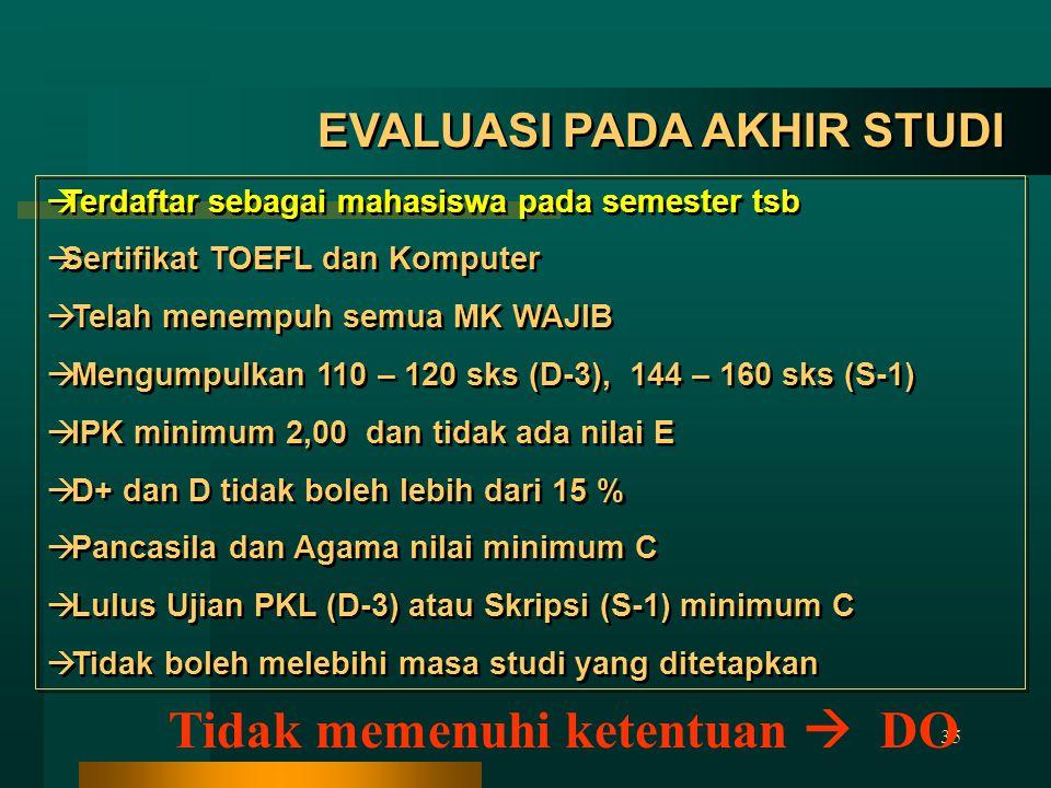 35  Terdaftar sebagai mahasiswa pada semester tsb  Sertifikat TOEFL dan Komputer  Telah menempuh semua MK WAJIB  Mengumpulkan 110 – 120 sks (D-3),