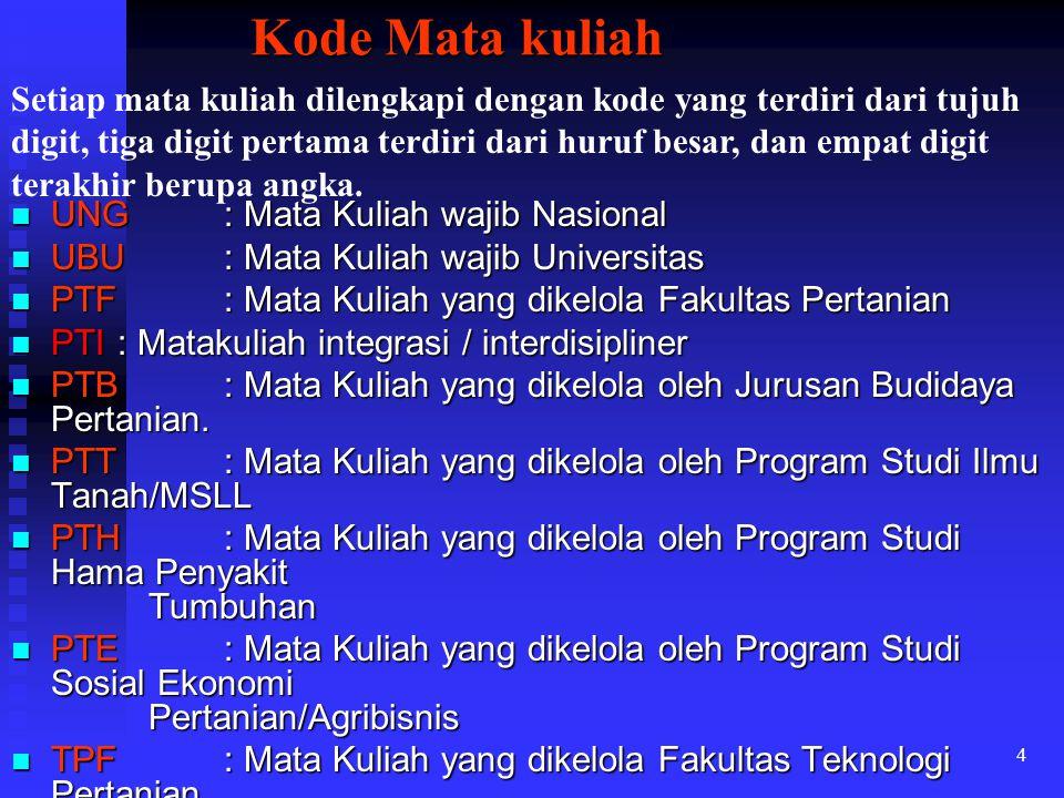 25 TUGAS AKHIR MAHASISWA (Skripsi) Lingkup Keilmuan Skripsi: Sesuai dengan kompetensi Penciri PS Komisi Pembimbing : 1.