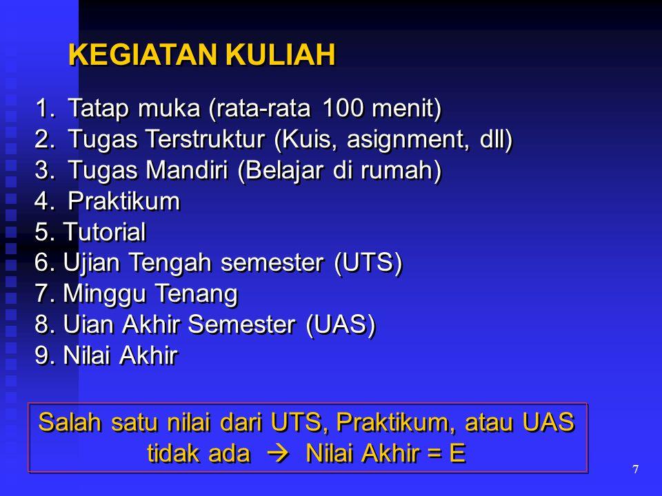 28 Syarat Skripsi 1.Terdaftar sebagai mahasiswa dalam tahun akademik yang bersangkutan 2.