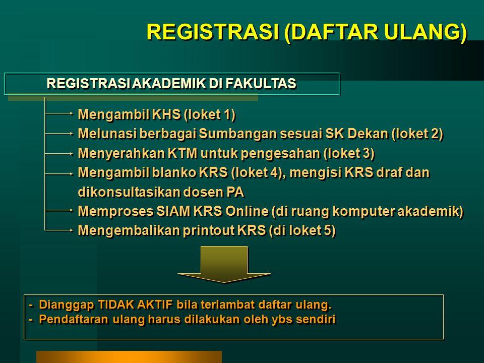 REGISTRASI (DAFTAR ULANG) - Dianggap TIDAK AKTIF bila terlambat daftar ulang.