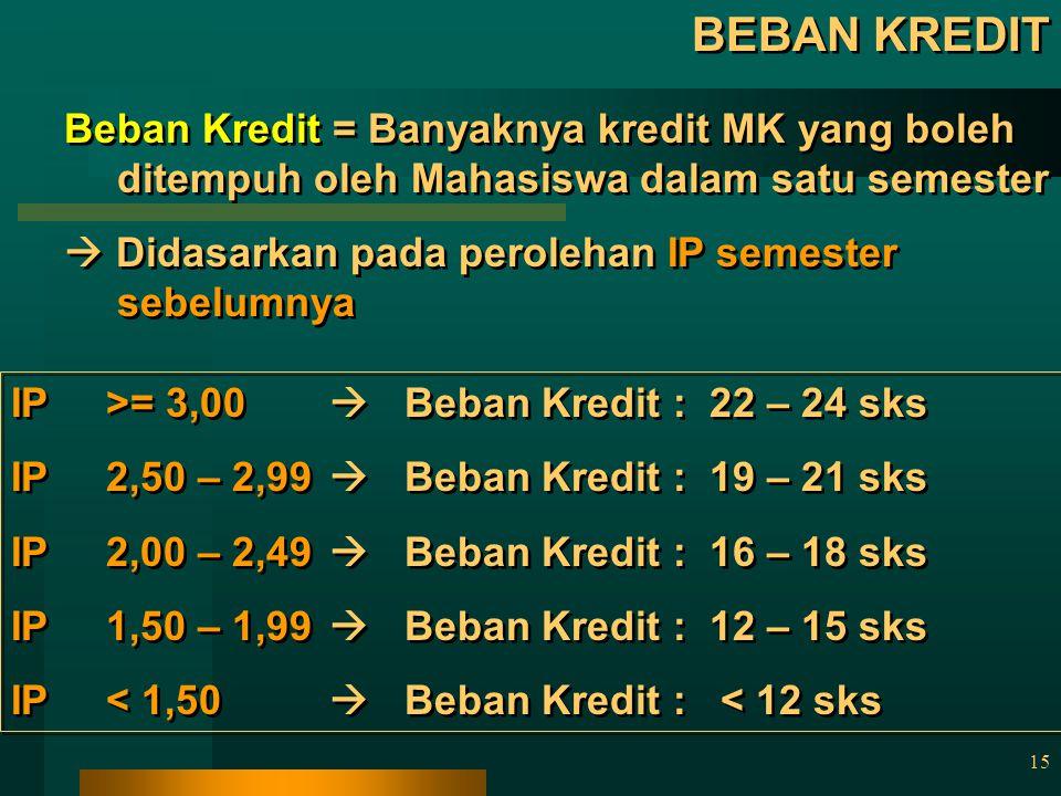 14 Contoh Perhitungan IP Si A  nilai MK 1 (3 sks) = C+ (2,5)  nilai x kredit = 7,5  nilai MK 2 (3 sks) = C (2,0)  nilai x kredit = 6,0  nilai MK