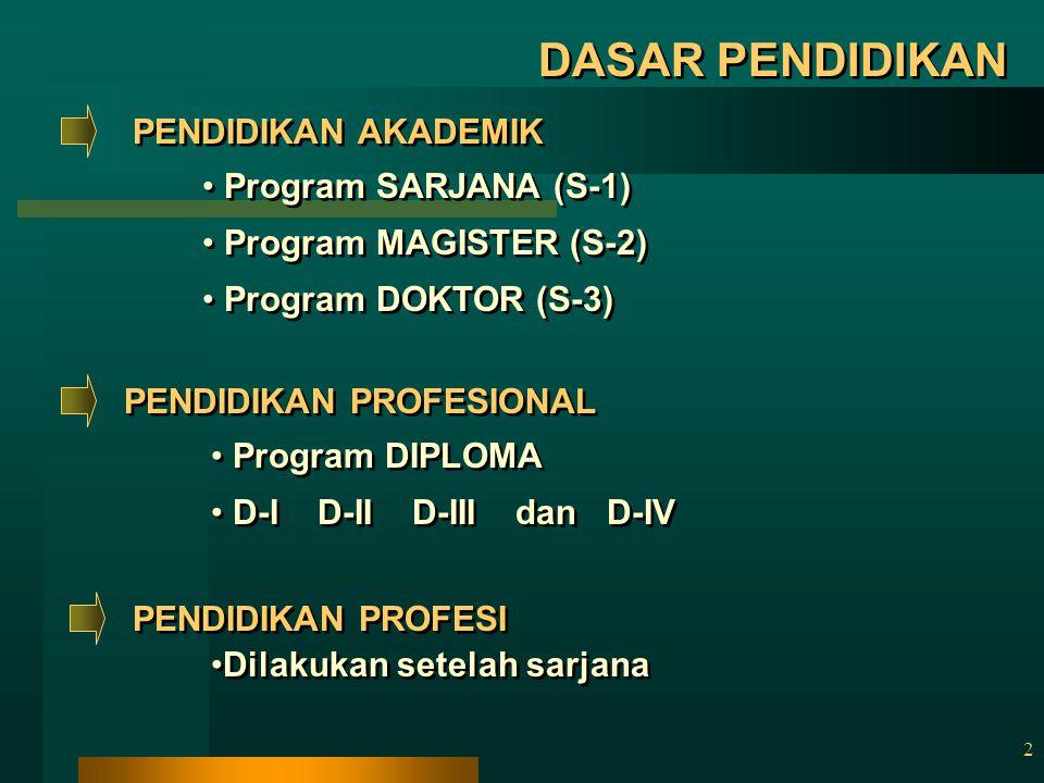 2 DASAR PENDIDIKAN PENDIDIKAN AKADEMIK PENDIDIKAN PROFESIONAL PENDIDIKAN PROFESI Program SARJANA (S-1) Program MAGISTER (S-2) Program DOKTOR (S-3) Program SARJANA (S-1) Program MAGISTER (S-2) Program DOKTOR (S-3) Program DIPLOMA D-I D-II D-III dan D-IV Program DIPLOMA D-I D-II D-III dan D-IV Dilakukan setelah sarjana