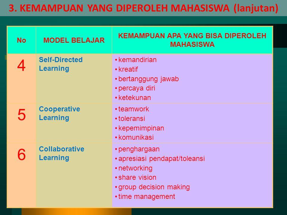 NoMODEL BELAJAR KEMAMPUAN APA YANG BISA DIPEROLEH MAHASISWA 1 Small Group Discussion komunikasi kerjasama sintesa hasil, saling menghargai inisiatif,