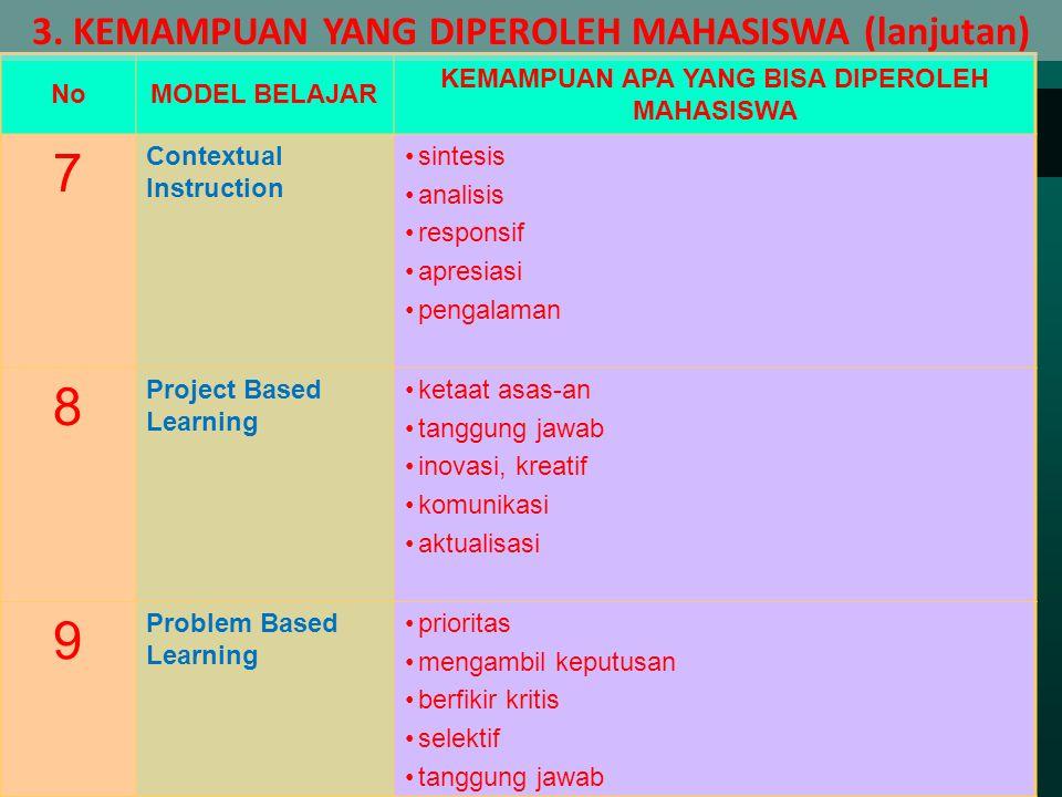 NoMODEL BELAJAR KEMAMPUAN APA YANG BISA DIPEROLEH MAHASISWA 4 Self-Directed Learning kemandirian kreatif bertanggung jawab percaya diri ketekunan 5 Co