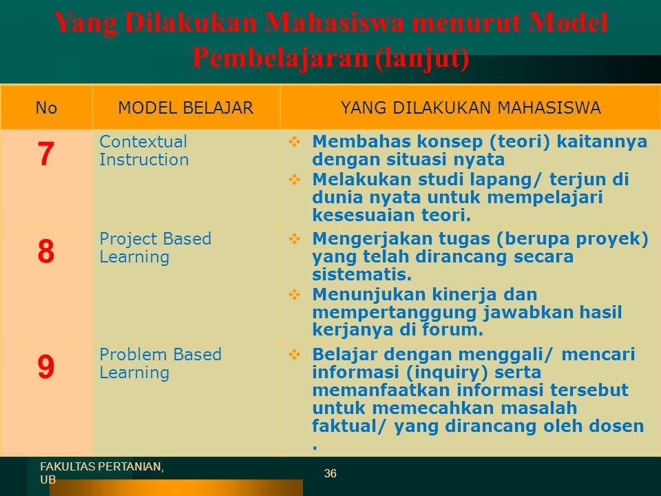 FAKULTAS PERTANIAN, UB 35 NoMODEL BELAJARYANG DILAKUKAN MAHASISWA 4 Self-Directed Learning  merencanakan kegiatan belajar, melaksanakan, dan menilai