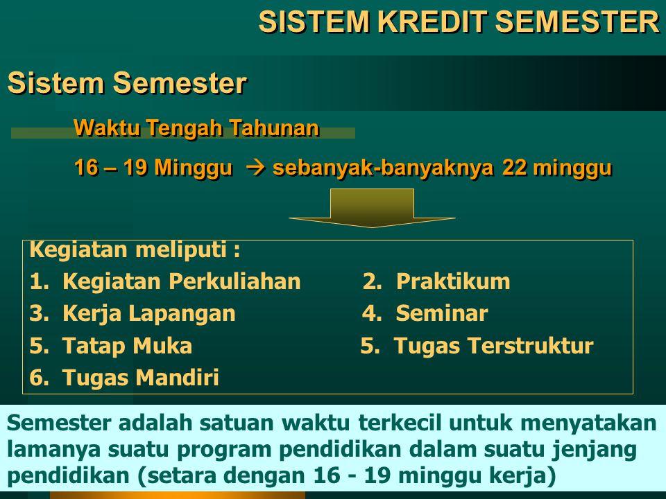 5 SISTEM KREDIT SEMESTER Sistem Semester Waktu Tengah Tahunan 16 – 19 Minggu  sebanyak-banyaknya 22 minggu Sistem Semester Waktu Tengah Tahunan 16 – 19 Minggu  sebanyak-banyaknya 22 minggu Kegiatan meliputi : 1.Kegiatan Perkuliahan2.