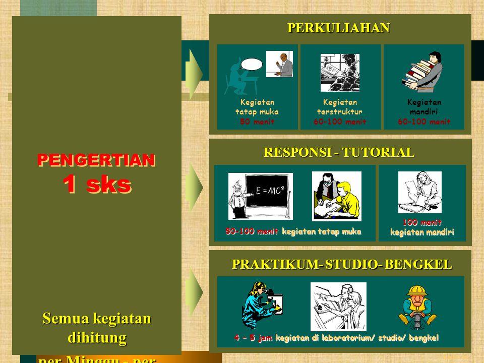 PENGERTIAN 1 sks PRAKTIKUM- STUDIO- BENGKEL Endro.its.