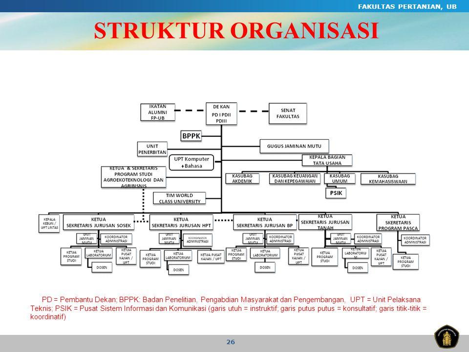 FAKULTAS PERTANIAN, UB 26 STRUKTUR ORGANISASI PD = Pembantu Dekan; BPPK: Badan Penelitian, Pengabdian Masyarakat dan Pengembangan, UPT = Unit Pelaksan