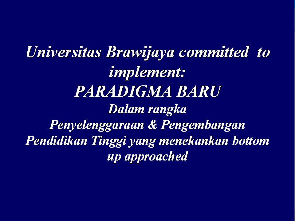 FAKULTAS PERTANIAN, UB 44 ORGANISASI FP UNIBRAW Ka PS AGROEKOTEKNOLOGI : Dr.
