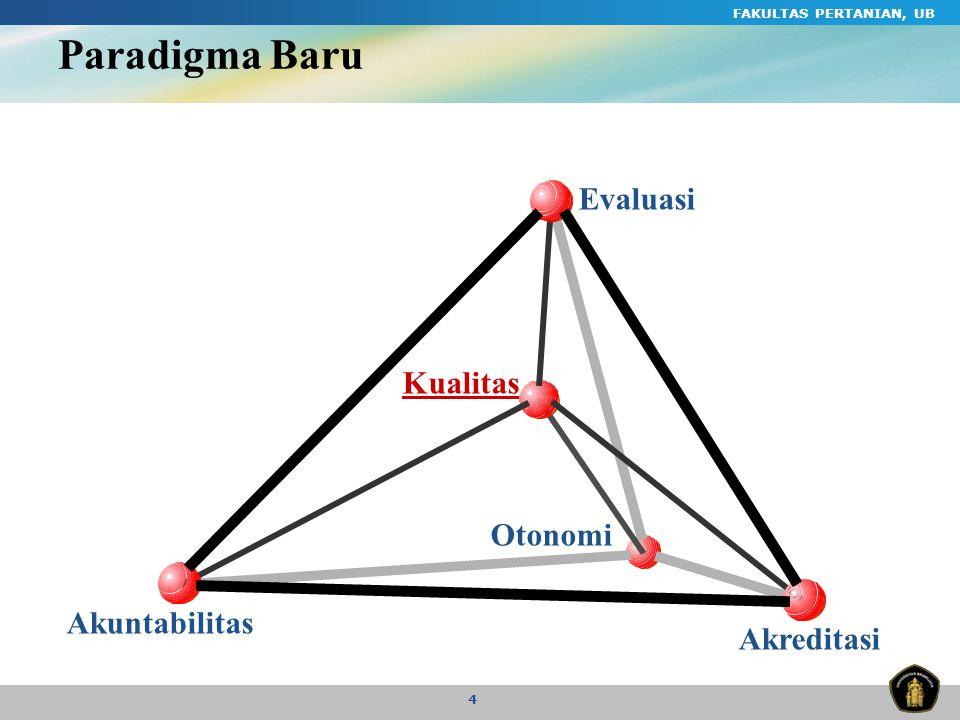 FAKULTAS PERTANIAN, UB 45 ORGANISASI FP UNIBRAW Ketua Program Pascasarjana Prof.