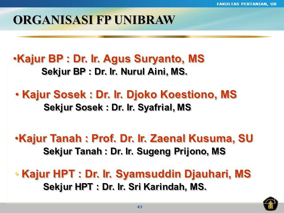 FAKULTAS PERTANIAN, UB 43 ORGANISASI FP UNIBRAW Kajur BP : Dr. Ir. Agus Suryanto, MS Sekjur BP : Dr. Ir. Nurul Aini, MS. Kajur BP : Dr. Ir. Agus Surya