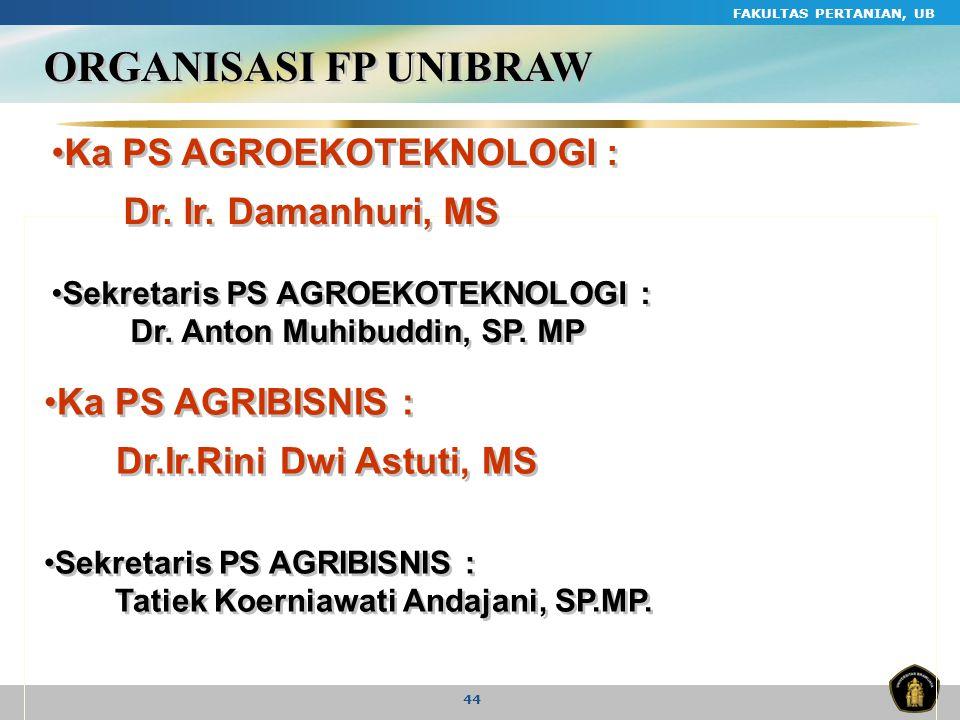 FAKULTAS PERTANIAN, UB 44 ORGANISASI FP UNIBRAW Ka PS AGROEKOTEKNOLOGI : Dr. Ir. Damanhuri, MS Sekretaris PS AGROEKOTEKNOLOGI : Dr. Anton Muhibuddin,