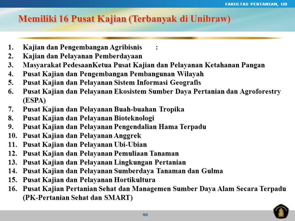 FAKULTAS PERTANIAN, UB 48 Memiliki 16 Pusat Kajian (Terbanyak di Unibraw) 1.Kajian dan Pengembangan Agribisnis: 2.Kajian dan Pelayanan Pemberdayaan 3.